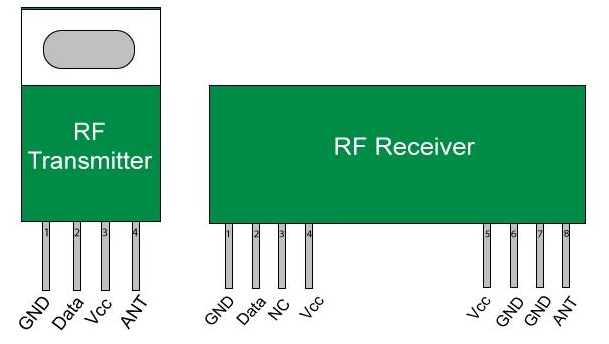 Make a Wireless Transmitter and Receiver using RF Modules ...