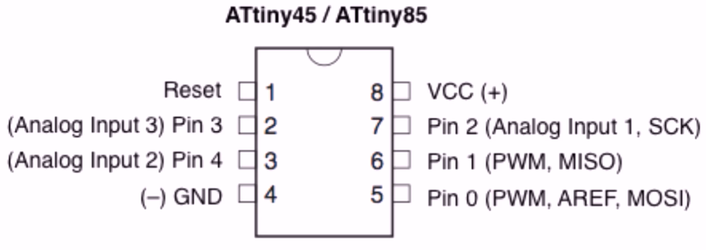 How to setup ATTINY 85 USB and ATTINY85 Development board